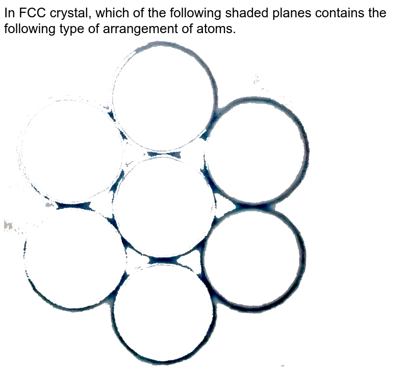 """In FCC crystal, which of the following shaded planes contains the following type of arrangement of atoms. <br> <img src=""""https://d10lpgp6xz60nq.cloudfront.net/physics_images/NAR_CHM_XII_V02_C02_E01_250_Q01.png"""" width=""""80%"""">"""