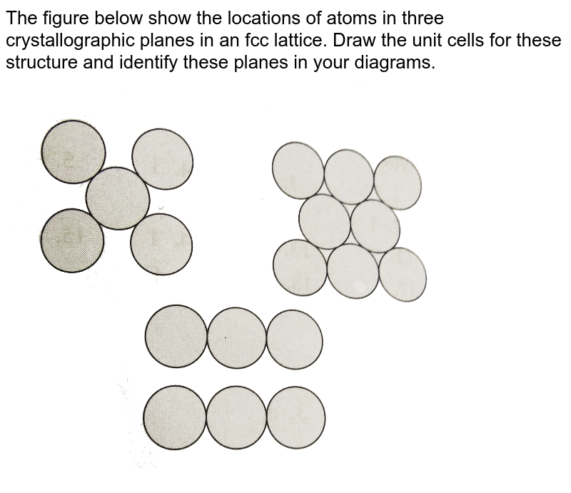 """The figure given below show the location of atoms in threee crystallographic planes in a fcc lattice. Draw the unit cell for the corresponding structrue and identify these planes in your diagram. <br> <img src=""""https://d10lpgp6xz60nq.cloudfront.net/physics_images/NAR_CHM_XII_V02_C02_E01_397_Q01.png"""" width=""""80%"""">"""