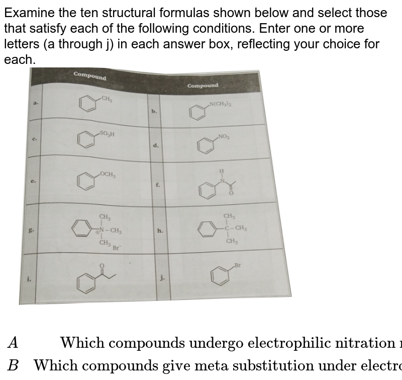 """Examine the ten structural formulas shown below and select those that satisfy each of the following conditions. Enter one or more letters (a through j) in each answer box, reflecting your choice for each. <br> <img src=""""https://d10lpgp6xz60nq.cloudfront.net/physics_images/MSC_ORG_CHM_C12_E01_232_Q01.png"""" width=""""80%""""> <br> `{:(A,""""Which compounds undergo electrophilic nitration more rapidly than benzene ?"""",,),(B,""""Which compounds give meta substitution under electrophilic bromination conditions ?"""",,):}`"""