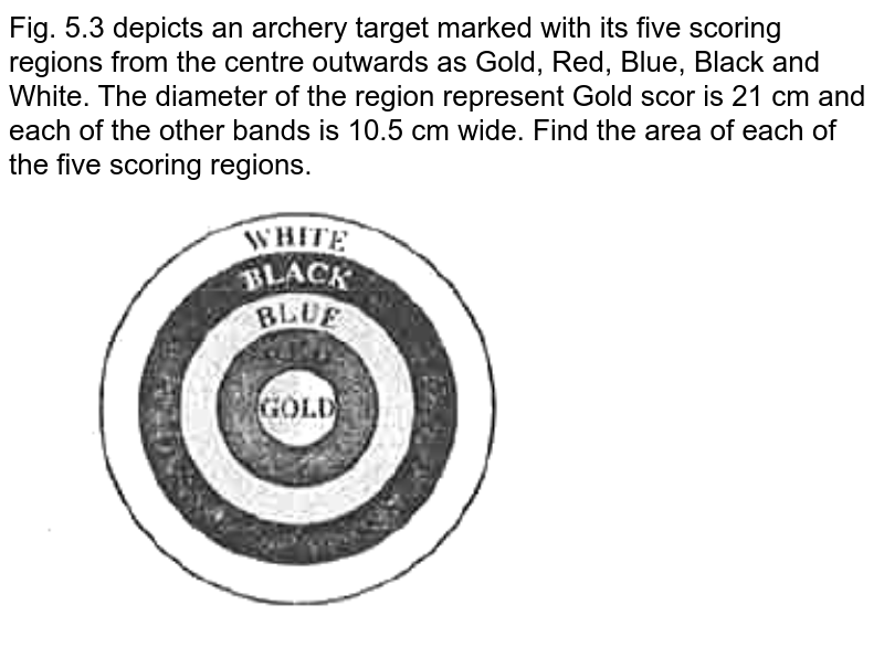 """Fig. 5.3 depicts an archery target marked with its five scoring regions from the centre outwards as Gold, Red, Blue, Black and White. The diameter of the region represent Gold scor is 21 cm and each of the other bands is 10.5 cm wide. Find the area of each of the five scoring regions. <br> <img src=""""https://d10lpgp6xz60nq.cloudfront.net/physics_images/SPH_MRJ_MAT_X_C05_E01_003_Q01.png"""" width=""""80%"""">"""