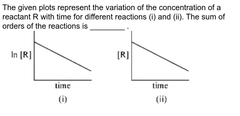 """The given plots represent the variation of the concentration of a reactant R with time for different reactions (i) and (ii). The sum of orders of the reactions is ________ . <br> <img src=""""https://d10lpgp6xz60nq.cloudfront.net/physics_images/VMC_JEE_REV_TST_12_E02_024_Q01.png"""" width=""""80%"""">"""