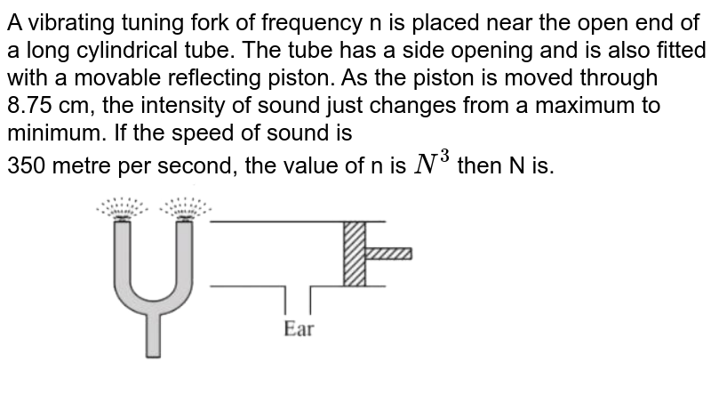 """A vibrating tuning fork of frequency n is placed near the open end of a long cylindrical tube. The tube has a side opening and is also fitted with a movable reflecting piston. As the piston is moved through 8.75 cm, the intensity of sound just changes from a maximum to minimum. If the speed of sound is  <br> 350 metre per second, the value of n is  `N^3` then N is. <br> <img src=""""https://d10lpgp6xz60nq.cloudfront.net/physics_images/VMC_JEE_REV_TST_28_E01_025_Q01.png"""" width=""""80%"""">"""