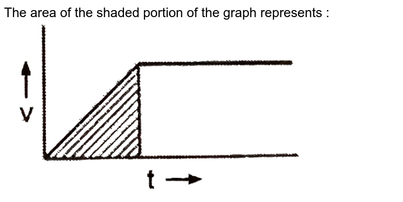 """The area of the shaded portion of the graph represents : <br> <img src=""""https://d10lpgp6xz60nq.cloudfront.net/physics_images/GRB_AM_PHY_C04_E01_067_Q01.png"""" width=""""80%"""">"""