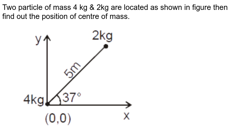 """Two particle of mass 4 kg & 2kg are located as shown in figure then find out the position of centre of mass. <br> <img src=""""https://d10lpgp6xz60nq.cloudfront.net/physics_images/MOT_CON_JEE_PHY_C09_SLV_002_Q01.png"""" width=""""80%"""">"""