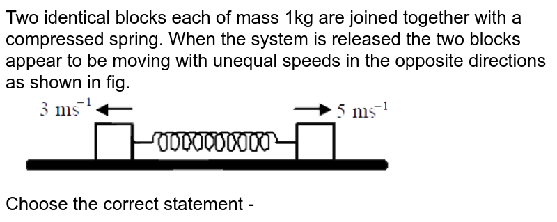"""Two identical blocks each of mass 1kg are joined together with a compressed spring. When the system is released the two blocks appear to be moving with unequal speeds in the opposite directions as shown in fig. <br> <img src=""""https://d10lpgp6xz60nq.cloudfront.net/physics_images/MOT_CON_JEE_PHY_C09_E02_020_Q01.png"""" width=""""80%""""> <br> Choose the correct statement -"""