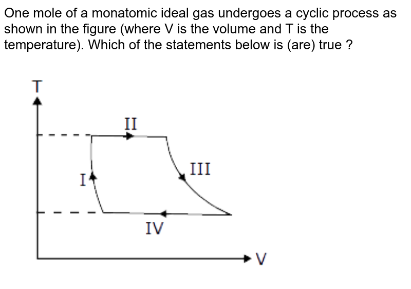 """One mole of a monatomic ideal gas undergoes a cyclic process as shown in the figure (where V is the volume and T is the temperature). Which of the statements below is (are) true ? <br> <img src=""""https://d10lpgp6xz60nq.cloudfront.net/physics_images/MOT_CON_JEE_PHY_C16_E04_065_Q01.png"""" width=""""80%"""">"""