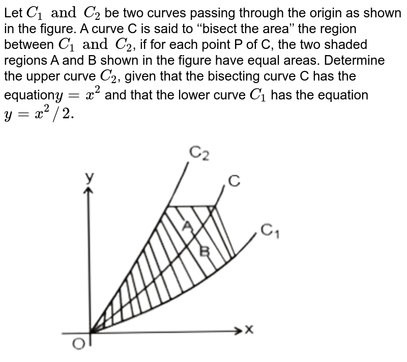 Let `C_(1 )and C_(2)` be two curves passing through the origin as shown in the figure. A curve C is said to