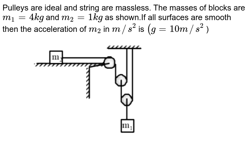 """Pulleys are ideal and string are massless. The masses of blocks are `m_(1) = 4kg` and `m_(2) = 1kg ` as shown.If all surfaces are smooth then the acceleration of `m_(2) ` in `m//s^(2)` is `( g =10 m//s^(2) ` )  <br> <img src=""""https://d10lpgp6xz60nq.cloudfront.net/physics_images/MOT_CON_JEE_PHY_C06_E03_008_Q01.png"""" width=""""80%"""">"""