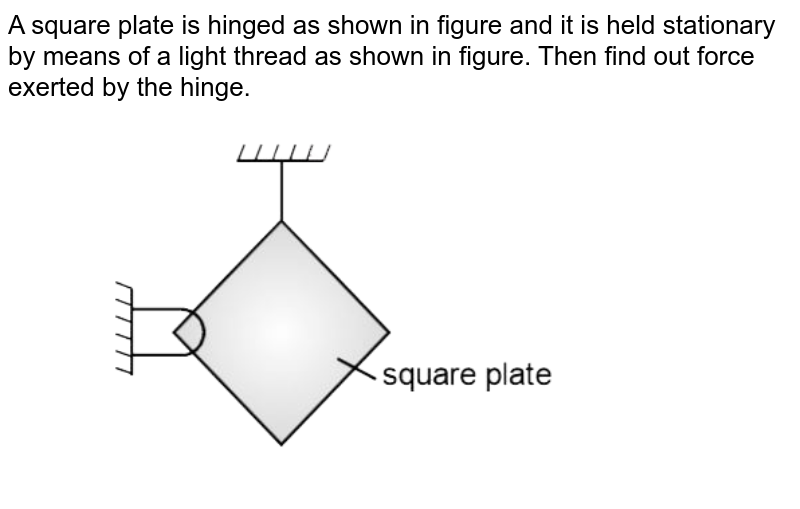 """A square plate is hinged as shown in figure and it is held stationary by means of a light thread as shown in figure. Then find out force exerted by the hinge.   <br>   <img src=""""https://d10lpgp6xz60nq.cloudfront.net/physics_images/MOT_CON_JEE_PHY_C10_SLV_028_Q01.png"""" width=""""80%"""">"""