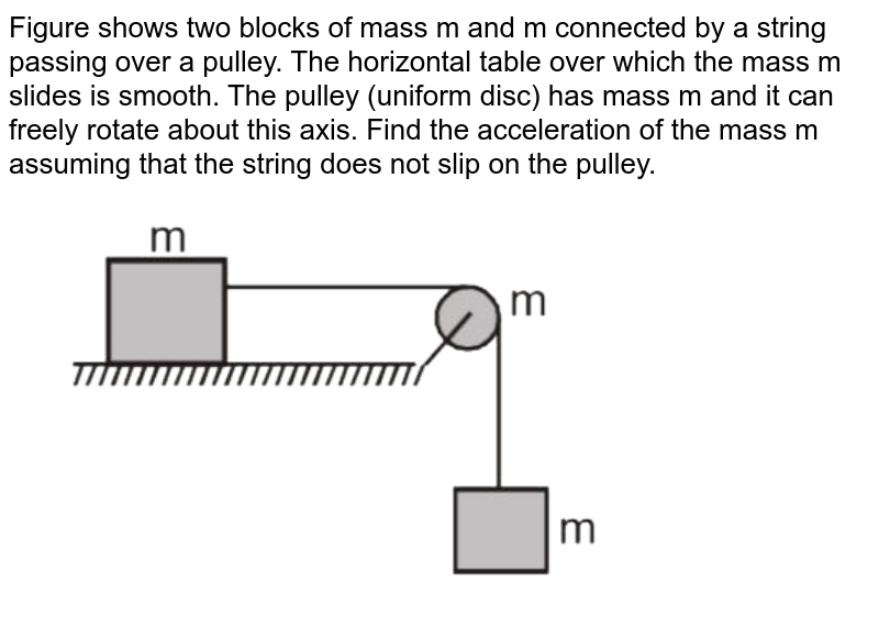 """Figure shows two blocks of mass m and m connected by a string passing over a pulley. The horizontal table over which the mass m slides is smooth. The pulley (uniform disc) has mass m and it can freely rotate about this axis. Find the acceleration of the mass m assuming that the string does not slip on the pulley.   <br>  <img src=""""https://d10lpgp6xz60nq.cloudfront.net/physics_images/MOT_CON_JEE_PHY_C10_E03_012_Q01.png"""" width=""""80%"""">"""