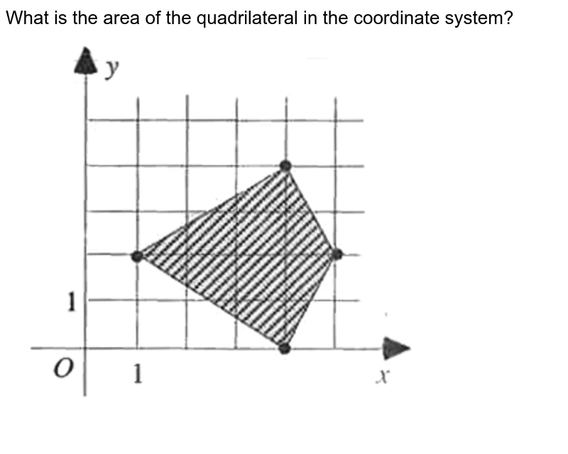 """What is the area of the quadrilateral in the coordinate system? <br> <img src=""""https://d10lpgp6xz60nq.cloudfront.net/physics_images/NOV_GRE_MAT_PRP_P1_C08_SLV_007_Q01.png"""" width=""""80%"""">"""
