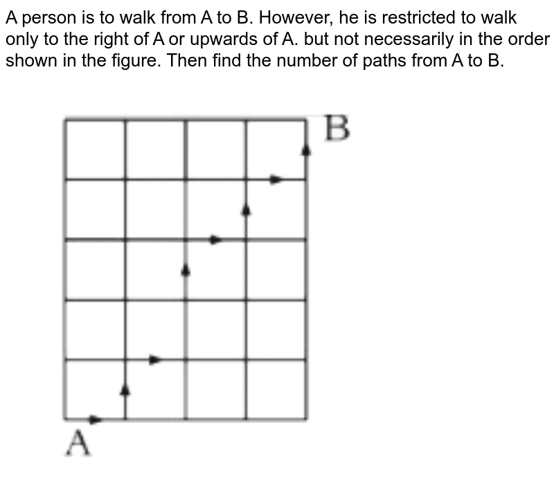 """A person is to walk from A to B. However, he is restricted to walk only to the right of A or upwards of A. but not necessarily in the order shown in the figure. Then find the number of paths from A to B.<img src=""""https://d10lpgp6xz60nq.cloudfront.net/physics_images/VMC_MAT_WOR_BOK_02_C05_E03_023_Q01.png"""" width=""""80%"""">"""