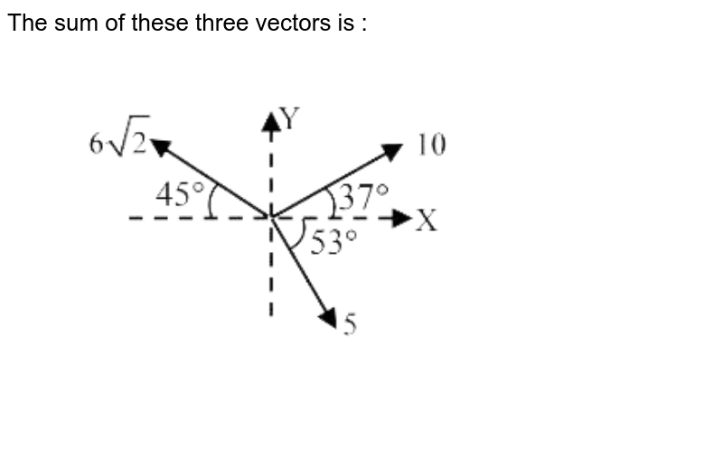 """The sum of these  three vectors is :  <br> <img src=""""https://d10lpgp6xz60nq.cloudfront.net/physics_images/VMC_PHY_WOR_BOK_01_C01_E02_009_Q01.png"""" width=""""80%"""">"""