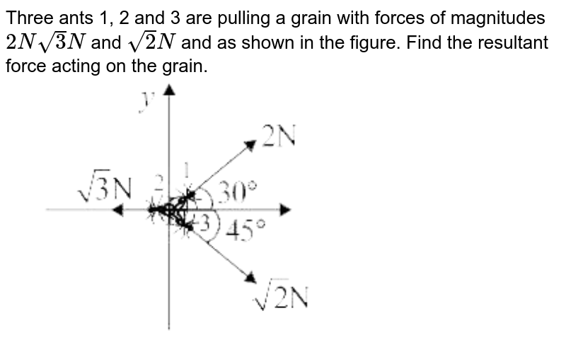 """Three ants 1, 2 and 3 are pulling a grain with forces of magnitudes `2Nsqrt(3)N` and `sqrt(2)N`   and   as shown in the figure. Find the resultant force acting on the grain. <br> <img src=""""https://d10lpgp6xz60nq.cloudfront.net/physics_images/VMC_PHY_WOR_BOK_01_C01_E03_021_Q01.png"""" width=""""80%"""">"""