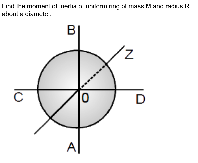 """Find the moment of inertia of uniform ring of mass M and radius R about a diameter. <br> <img src=""""https://d10lpgp6xz60nq.cloudfront.net/physics_images/MOT_CON_NEET_PHY_C15_SLV_011_Q01.png"""" width=""""80%"""">"""