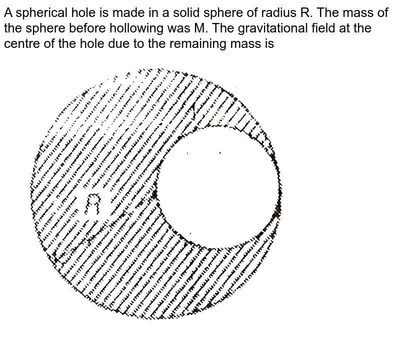 """A spherical hole is made in a solid sphere of radius R. The mass of the sphere before hollowing was M. The gravitational field at the centre of the hole due to the remaining mass is <br>  <img src=""""https://d10lpgp6xz60nq.cloudfront.net/physics_images/MPP_PHY_C09_E01_048_Q01.png"""" width=""""80%"""">"""