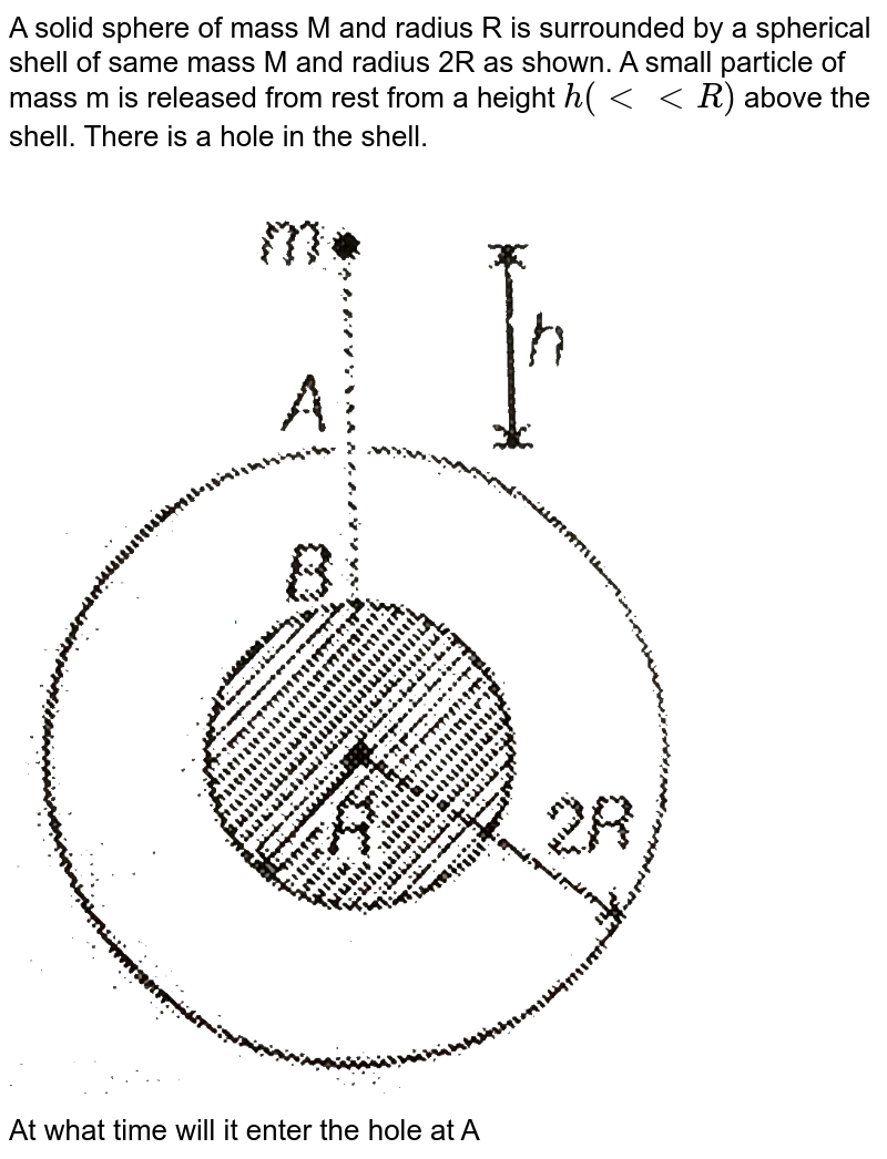 """A solid sphere of mass M and radius R is surrounded by a spherical shell of same mass M and radius 2R as shown. A small particle of mass m is released from rest from a height `h(ltltR)` above the shell. There is a hole in the shell. <br> <img src=""""https://d10lpgp6xz60nq.cloudfront.net/physics_images/MPP_PHY_C09_E01_098_Q01.png"""" width=""""80%""""> <br> At what time will it enter the hole at A"""