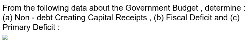 """From the following data about the Government Budget , determine : (a) Non - debt Creating Capital Receipts , (b) Fiscal Deficit and (c) Primary Deficit : <br> <img src=""""https://d10lpgp6xz60nq.cloudfront.net/physics_images/SG_ECO_C10_S01_009_Q01.png"""" width=""""80%"""">"""