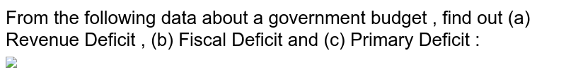 """From the following data about a government budget , find out (a) Revenue Deficit , (b) Fiscal Deficit and (c) Primary Deficit :  <br> <img src=""""https://d10lpgp6xz60nq.cloudfront.net/physics_images/SG_ECO_C10_E01_146_Q01.png"""" width=""""80%"""">"""