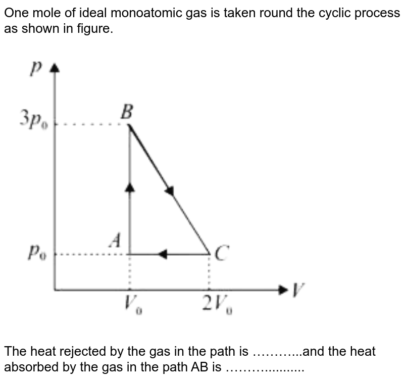 """One mole of ideal monoatomic gas is taken round the cyclic process   as shown in figure. <br> <img src=""""https://d10lpgp6xz60nq.cloudfront.net/physics_images/VMC_PHY_XI_WOR_BOK_03_C10_E05_103_Q01.png"""" width=""""80%""""> <br> The heat  rejected by the gas in the path   is"""