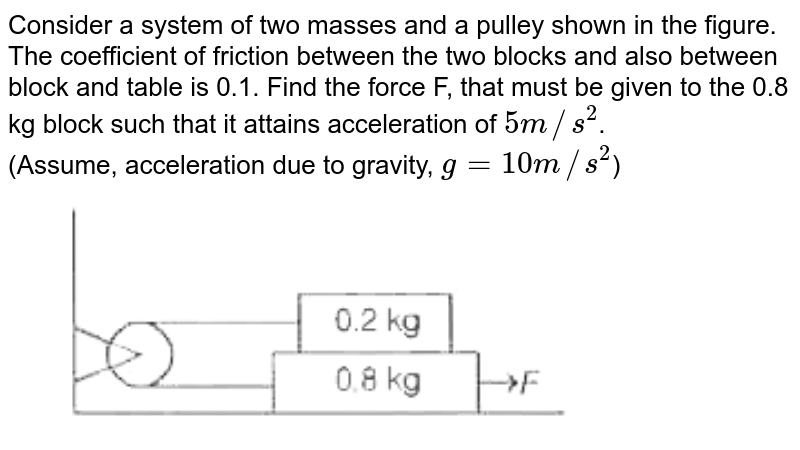 """Consider a system of two masses and a pulley shown in the figure. The coefficient of friction between the two blocks and also between block and table is 0.1. Find the force F, that must be given to the 0.8 kg block such that it attains acceleration of `5 m//s^(2)`. <br> (Assume, acceleration due to gravity, `g=10 m//s^(2)`) <br> <img src=""""https://d10lpgp6xz60nq.cloudfront.net/physics_images/ARH_5Y_SP_03_05_19_01_E02_007_Q01.png"""" width=""""80%"""">"""