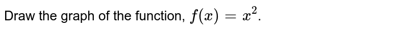 Draw the graph of the function, `f(x)=x^2`.