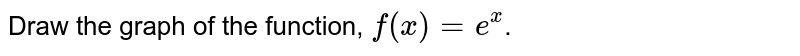 Draw the graph of the function, `f(x)=e^x`.