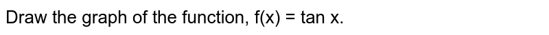 Draw the graph of the function, f(x) = tan x.
