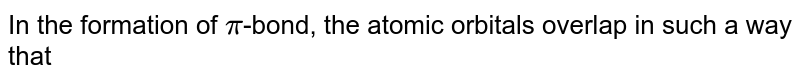 In the formation of `pi`-bond, the atomic orbitals overlap in such a way that