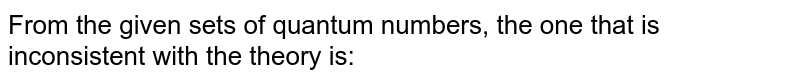 From the given sets of quantum numbers, the one that is inconsistent with the theory is: