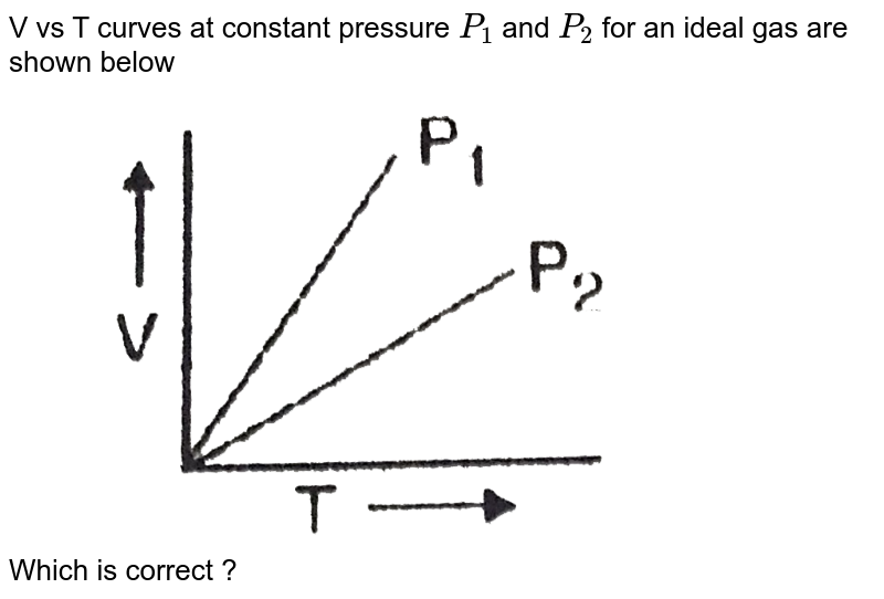 """V vs T curves at constant pressure `P_(1)` and `P_(2)` for an ideal gas are shown below <br> <img src=""""https://d10lpgp6xz60nq.cloudfront.net/physics_images/DIN_OBJ_CHM_V01_C3_1_E01_020_Q01.png"""" width=""""80%""""> <br> Which is correct ?"""