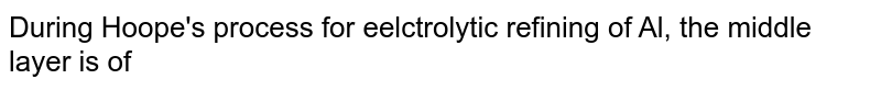 During Hoope's process for eelctrolytic refining of Al, the middle layer is of