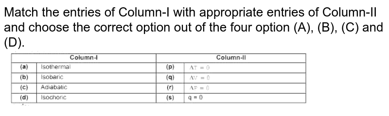"""Match the entries of Column-I with appropriate entries of Column-II and choose the correct option out of the four option (A), (B), (C) and (D). <br> <img src=""""https://d10lpgp6xz60nq.cloudfront.net/physics_images/VMC_CHE_WOR_BOK_02_C07_E02_010_Q01.png"""" width=""""80%"""">"""