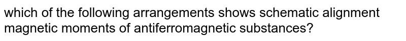 which  of the  following  arrangements shows  schematic alignment magnetic  moments of  antiferromagnetic  substances?