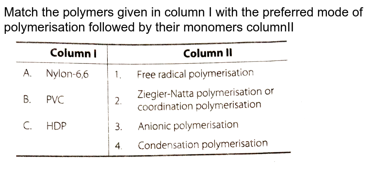 """Match the polymers given in column I with the preferred mode of polymerisation followed by their monomers columnII <br> <img src=""""https://d10lpgp6xz60nq.cloudfront.net/physics_images/ARH_NCERT_EXE_CHM_XII_C15_S01_042_Q01.png"""" width=""""80%"""">"""