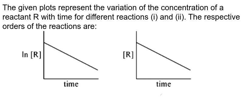 """The given plots represent the variation of the concentration of a reactant R with time for different reactions (i) and (ii). The respective orders of the reactions are: <br> <img src=""""https://d10lpgp6xz60nq.cloudfront.net/physics_images/VMC_CHE_WOR_BOK_04_C18_E04_044_Q01.png"""" width=""""80%"""">"""
