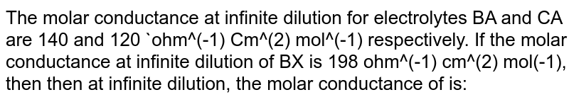 The molar conductance at infinite dilution for electrolytes BA and CA are 140 and 120 `ohm^(-1) Cm^(2) mol^(-1) respectively. If the molar conductance at infinite dilution of BX is 198 ohm^(-1) cm^(2) mol(-1), then then at infinite dilution, the molar conductance of   is: