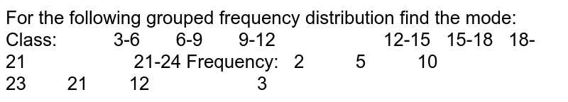 For the following grouped frequency distribution find the mode: Class: 3-6 , 6-9 , 9-12 , 12-15 ,15-18 , 18-21 ,  21-24 Frequency: 2 , 5 , 10 , 23 , 12 , 3