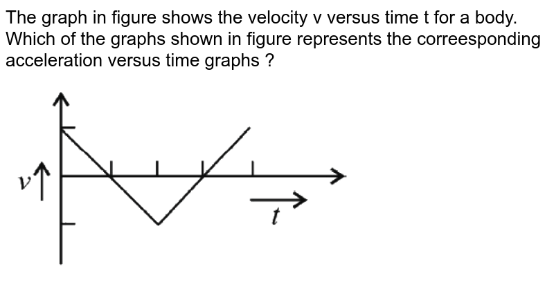 """The graph in figure shows the velocity v versus time t for a body. Which of the graphs shown in figure represents the correesponding acceleration versus time graphs ? <br> <img src=""""https://d10lpgp6xz60nq.cloudfront.net/physics_images/VMC_XI_PHY_WB_00_C03_E01_011_Q01.png"""" width=""""80%"""">"""