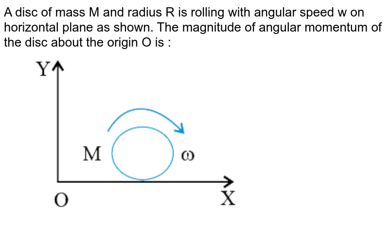"""A disc of mass M and radius R is rolling with angular speed w on horizontal plane as shown. The magnitude of angular momentum of the disc about the origin O is : <br> <img src=""""https://d10lpgp6xz60nq.cloudfront.net/physics_images/VMC_XI_PHY_WB_02_C06_E02_032_Q01.png"""" width=""""80%"""">"""