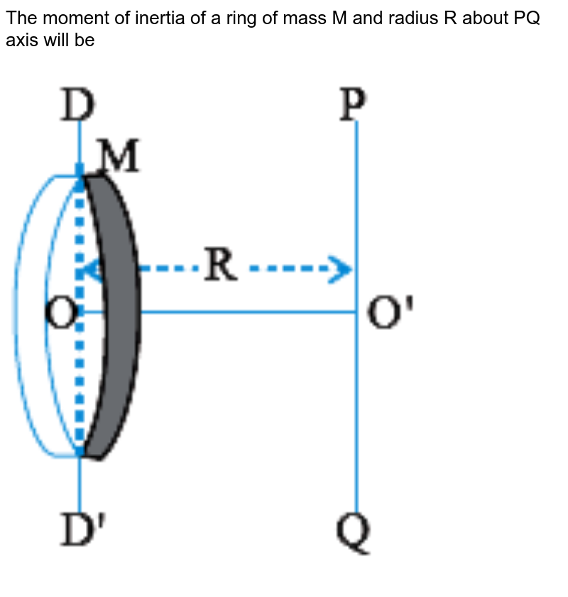 """The moment of inertia of a ring of mass M and radius R about PQ axis will be <br> <img src=""""https://d10lpgp6xz60nq.cloudfront.net/physics_images/VMC_XI_PHY_WB_02_C06_E03_044_Q01.png"""" width=""""80%"""">"""