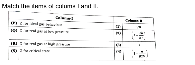 """Match the items of colums I and II. <br> <img src=""""https://d10lpgp6xz60nq.cloudfront.net/physics_images/NRA_PHY_CHM_JMA_C03_E01_204_Q01.png"""" width=""""80%"""">"""