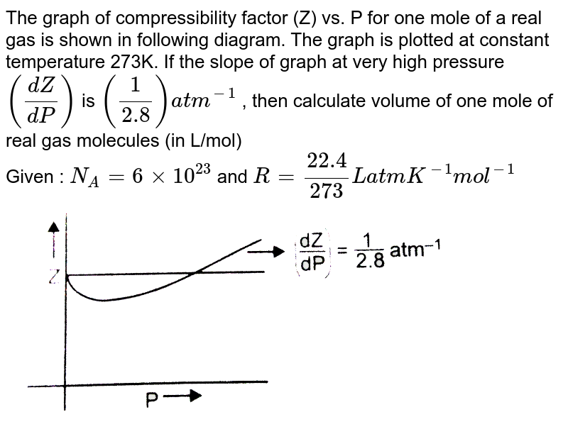 """The graph of compressibility factor (Z) vs. P for one mole of a real gas is shown in following diagram. The graph is plotted at constant temperature 273K. If the slope of graph at very high pressure `((dZ)/(dP))` is `((1)/(2.8))atm^(-1)` , then calculate volume of one mole of real gas molecules (in L/mol) <br> Given : `N_(A)=6xx10^(23)` and `R=(22.4)/(273)L atmK^(-1)mol^(-1)` <br> <img src=""""https://d10lpgp6xz60nq.cloudfront.net/physics_images/NRA_PHY_CHM_JMA_C03_E01_264_Q01.png"""" width=""""80%"""">"""