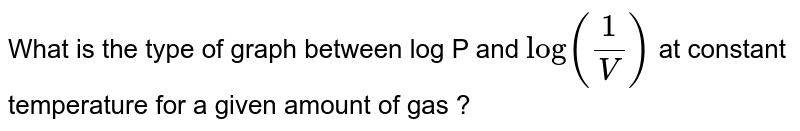 What is the type of graph between log P and `log ((1)/(V))` at constant temperature for a given amount of gas ?