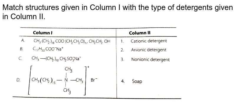 """Match structures given in Column I with the type of detergents given in Column II. <br> <img src=""""https://d10lpgp6xz60nq.cloudfront.net/physics_images/ARH_NCERT_EXE_CHM_XII_C16_S01_080_Q01.png"""" width=""""80%"""">"""