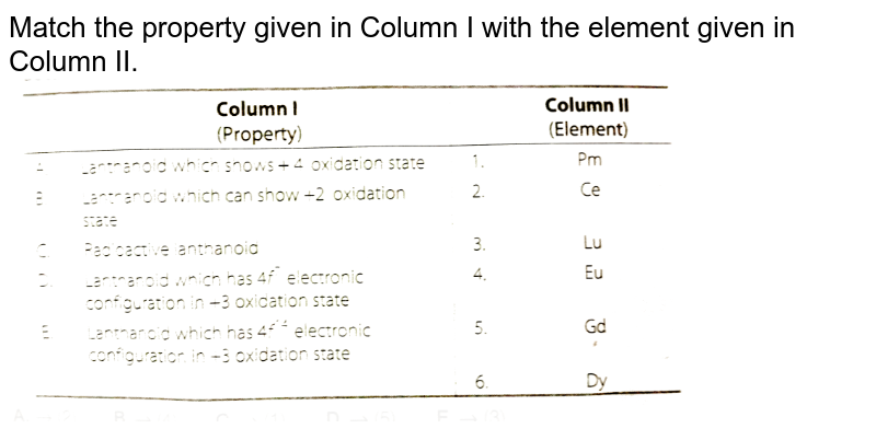 """Match the property given in Column I with the element given in Column II.   <br> <img src=""""https://d10lpgp6xz60nq.cloudfront.net/physics_images/ARH_NCERT_EXE_CHM_XII_C08_S01_057_Q01.png"""" width=""""80%"""">"""