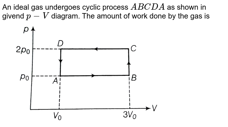 """An ideal gas undergoes cyclic process `ABCDA` as shown in givend `p-V` diagram. The amount of work done by the gas is <br> <img src=""""https://d10lpgp6xz60nq.cloudfront.net/physics_images/ARH_NCERT_EXE_PHY_XI_C11_S01_004_Q01.png"""" width=""""80%"""">"""