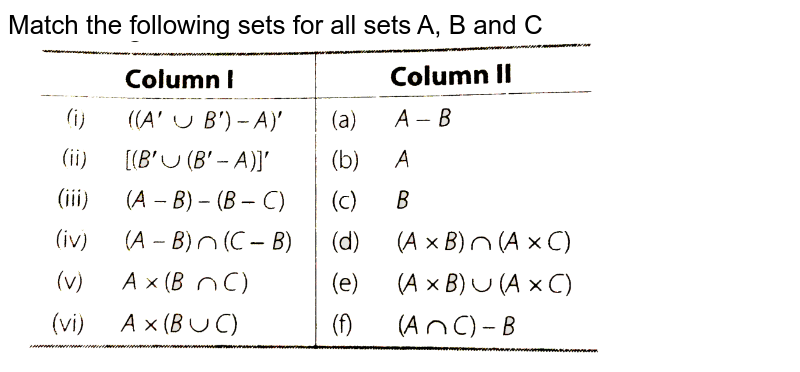 """Match the following sets for all sets A, B and C <br> <img src=""""https://d10lpgp6xz60nq.cloudfront.net/physics_images/ARH_NCERT_EXE_MATH_XI_C01_S01_051_Q01.png"""" width=""""80%"""">"""
