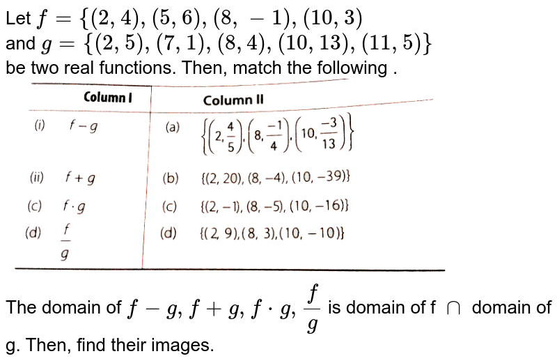 """Let `f={(2,4),(5,6),(8,-1),(10,3)` <br> and `g={(2,5),(7,1),(8,4),(10,13),(11,5)}`  <br> be two  real functions. Then, match  the following .  <br> <img src=""""https://d10lpgp6xz60nq.cloudfront.net/physics_images/ARH_NCERT_EXE_MATH_XI_C02_S01_037_Q01.png"""" width=""""80%""""> <br> The domain of `f-g,f+g,f*g,(f)/(g)` is domain of f `nn` domain  of g. Then, find their images."""