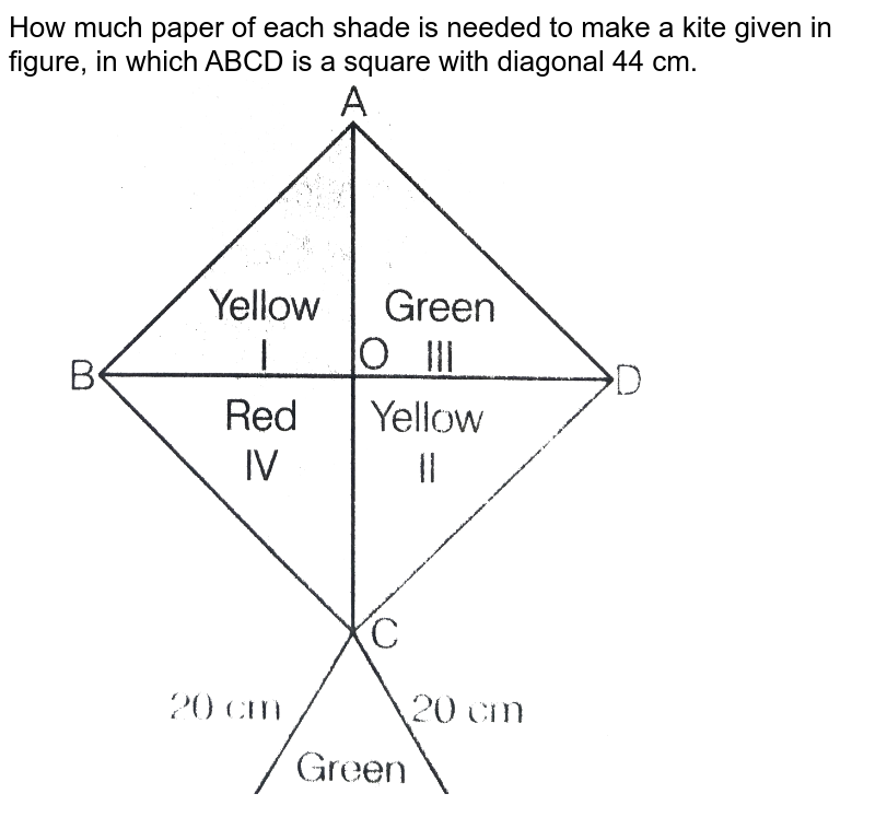 """How much paper of each shade is needed to make a kite given in figure, in which ABCD is a square with diagonal 44 cm. <br> <img src=""""https://d10lpgp6xz60nq.cloudfront.net/physics_images/ARH_NCERT_EXE_MATH_IX_C12_S01_029_Q01.png"""" width=""""80%"""">"""